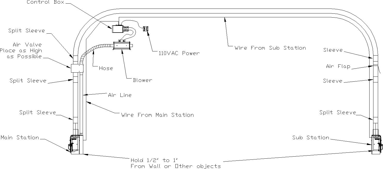Pressure - Vacuum System Diagram