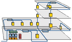 Full-Automatic System Diagram