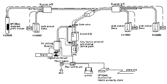 Semi-Automatic System Diagram