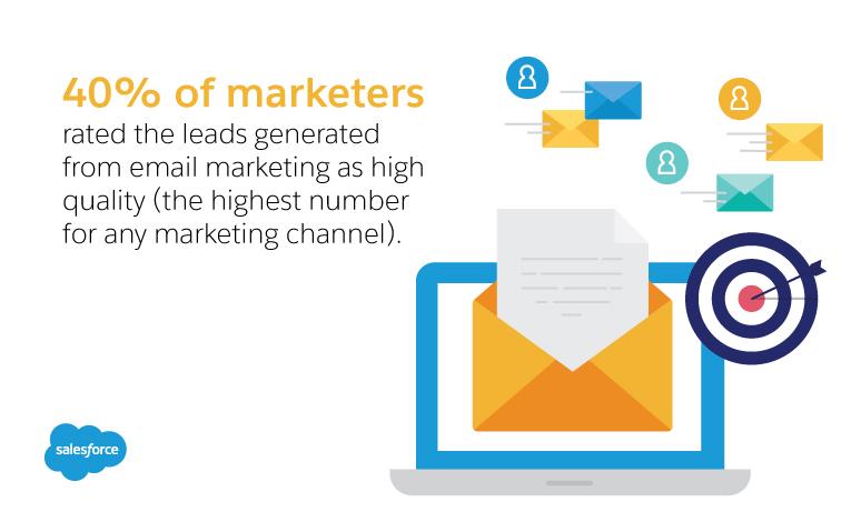 bulk-email-marketing-software-2.jpg