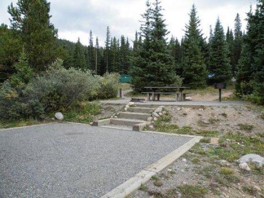 Developed campsites
