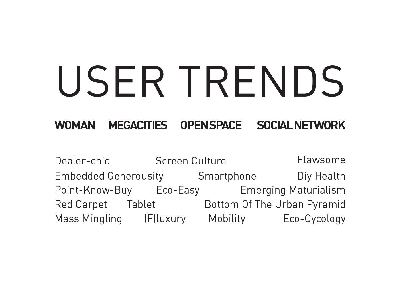 User_trends.jpg