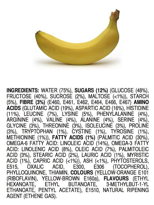chemicals in food.JPG