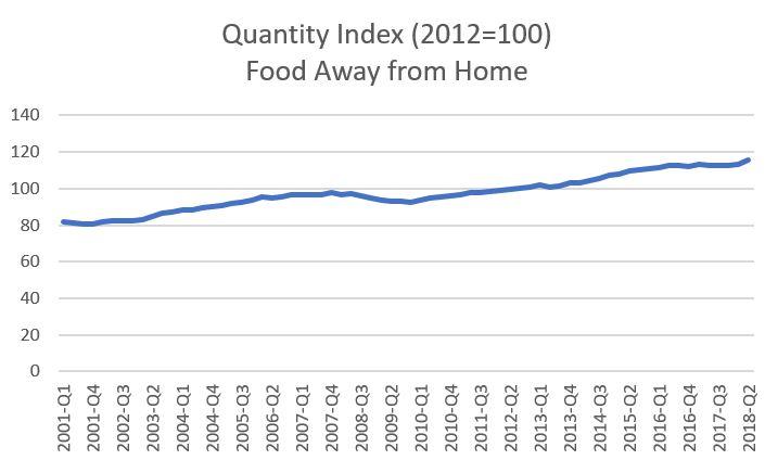 quantity_index.JPG