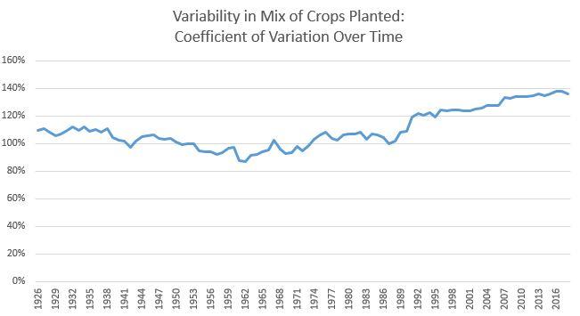 cropvariation.JPG