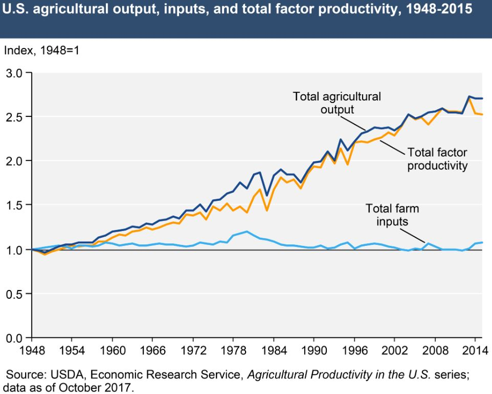 productivitygraph2.JPG