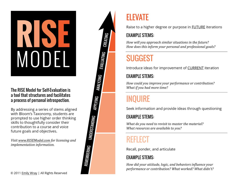 RISE Model — Emily Wray