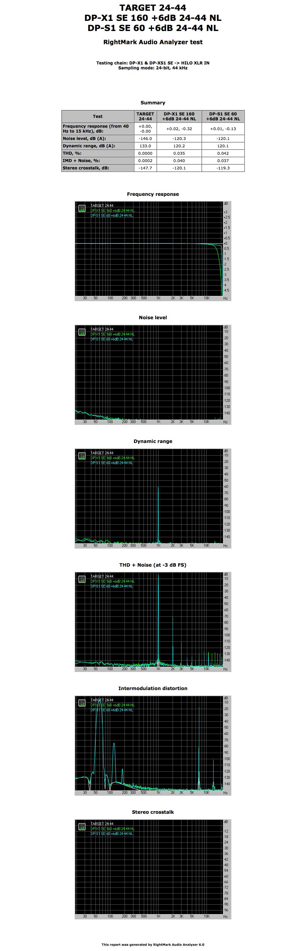 DP-X1-DP-S1-SE-NL.png