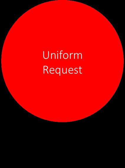 Uniform Request.png