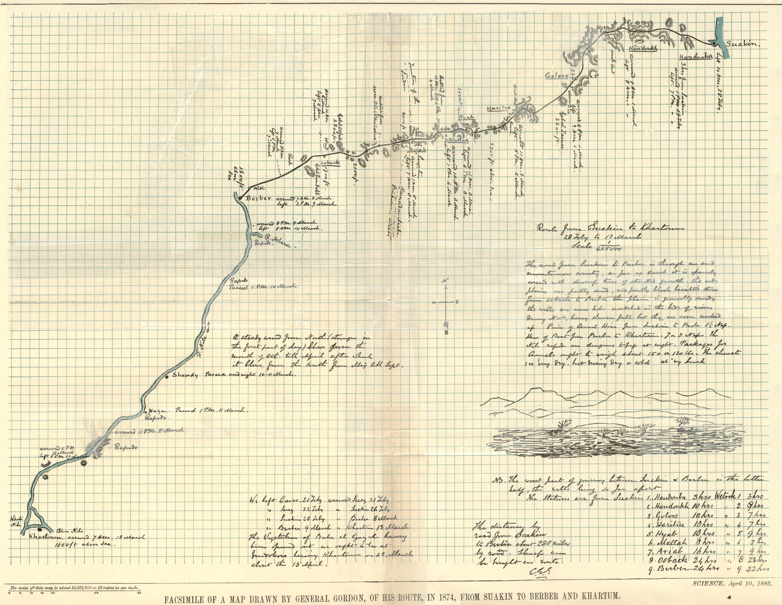 C.P. Stone - The Route from Suakin to Berber - 1885.jpg