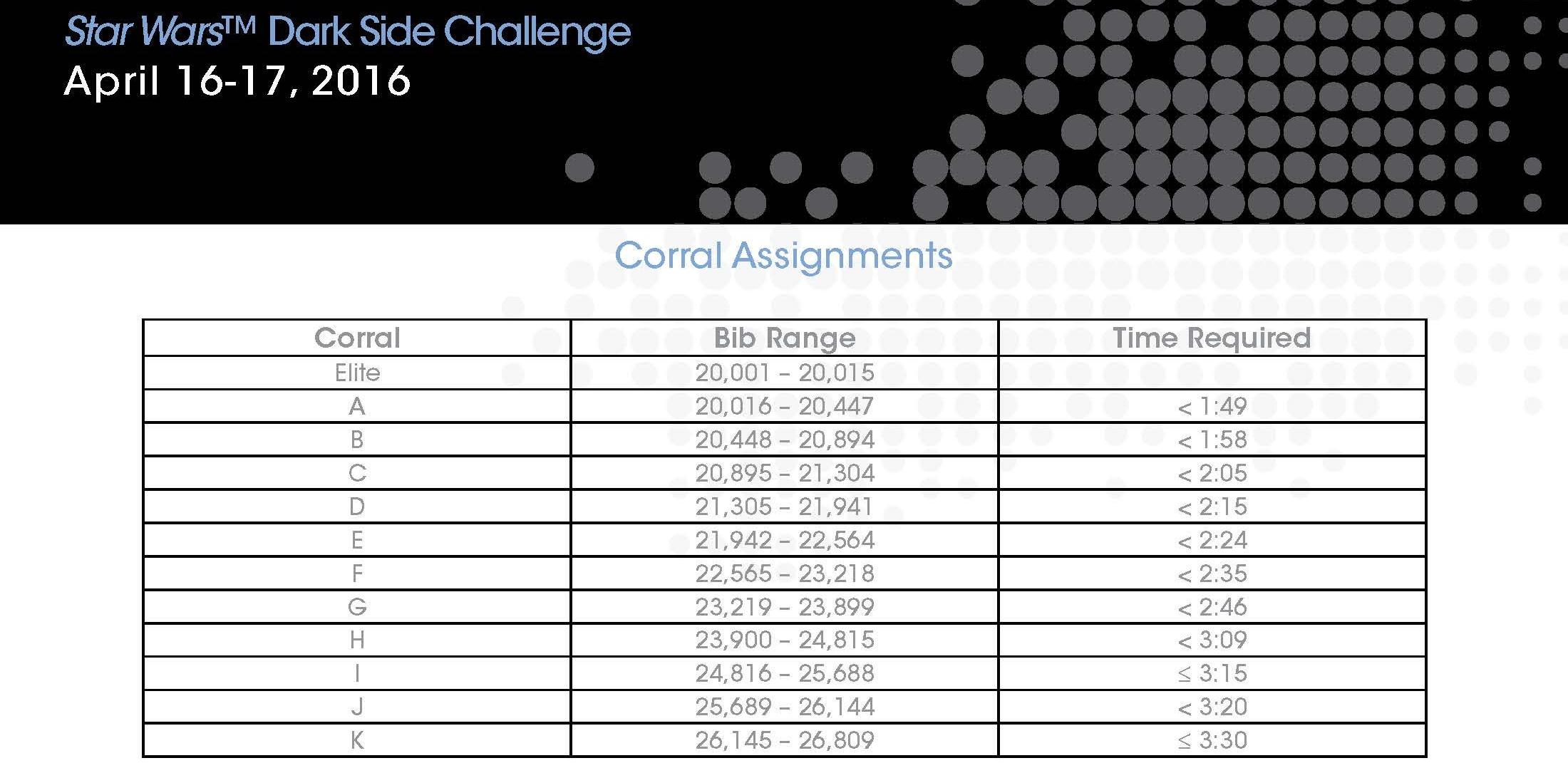 Dark Side Challenge Corrals.jpg