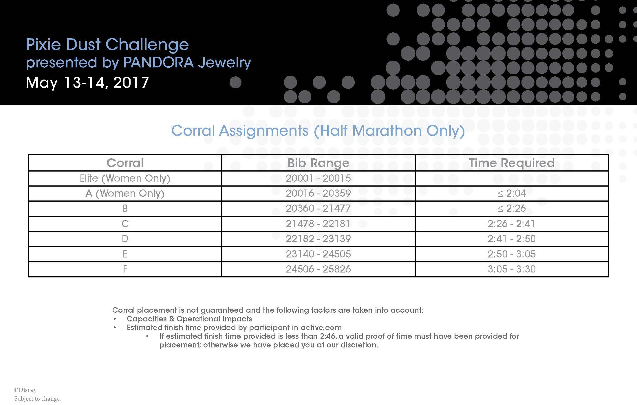 Pixie-dust-challenge-corrals