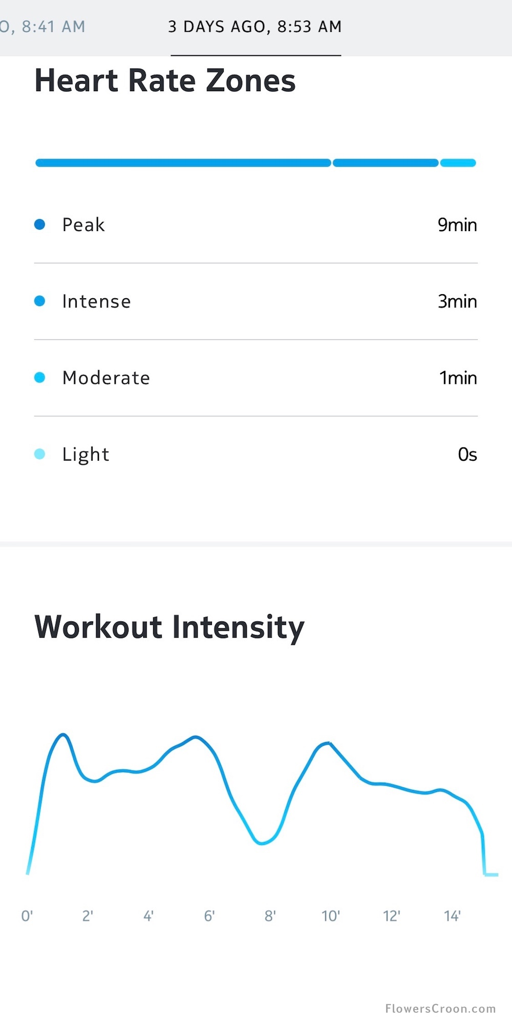 Heart Rate Zone Tracking with Health Mate and Nokia Steel HR Activity Tracker