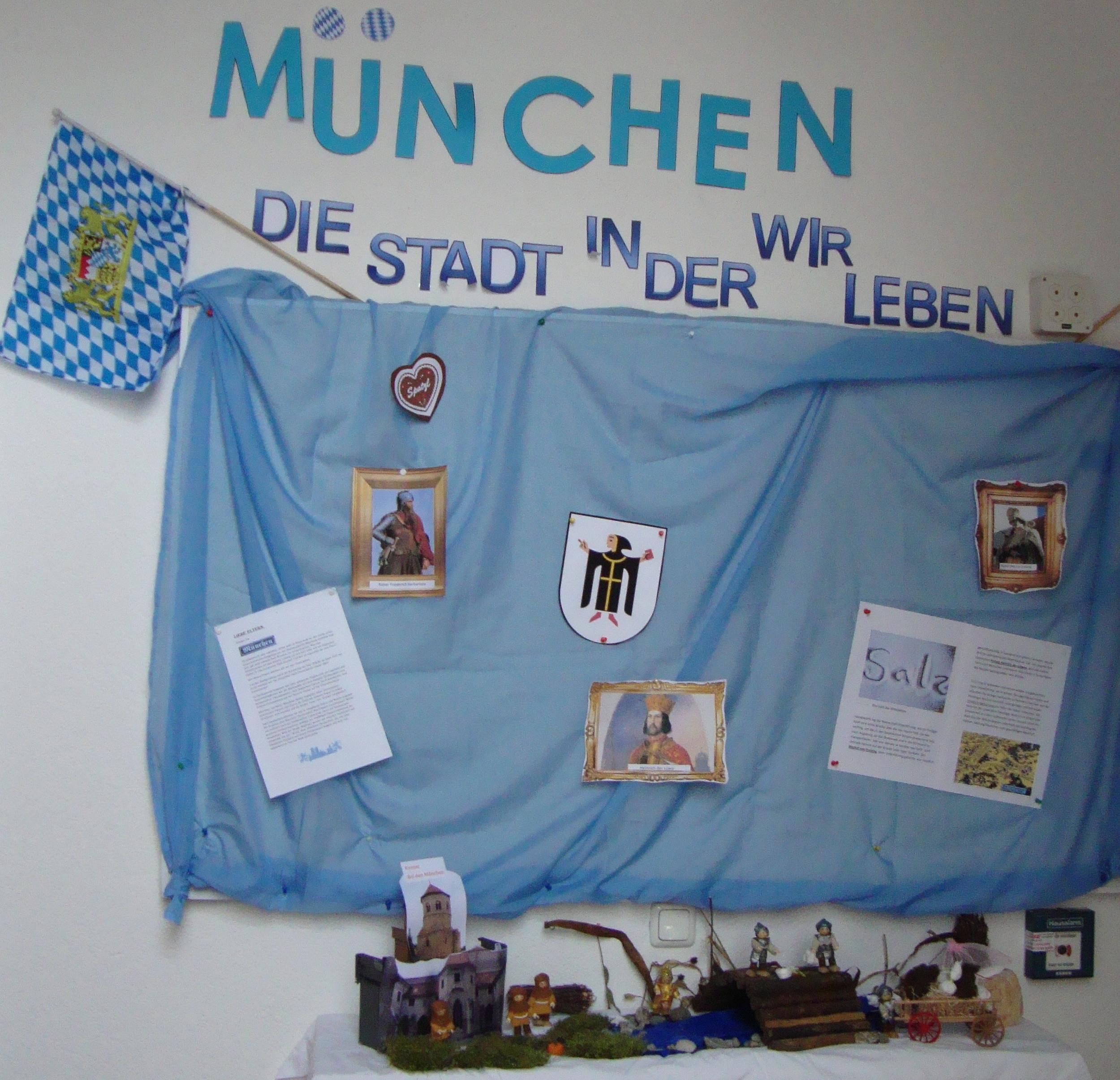 München Pinwand.JPG