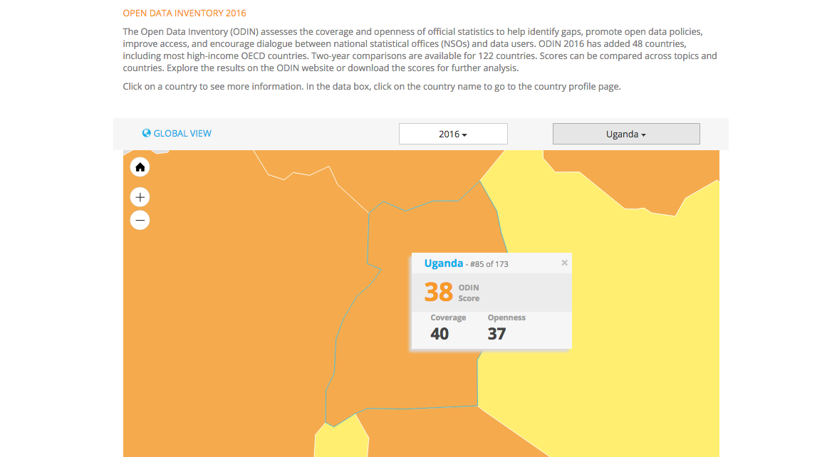 Uganda profile from Open Data Watch's 2016 Open Data Inventory.