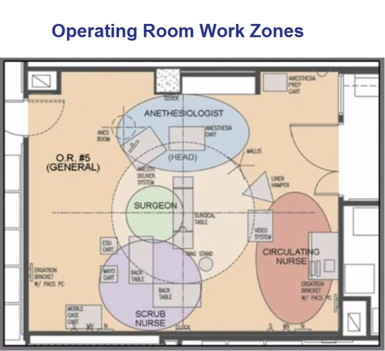 Hybrid OR - 3D Designs & Layouts — Hybrid Operating Rooms