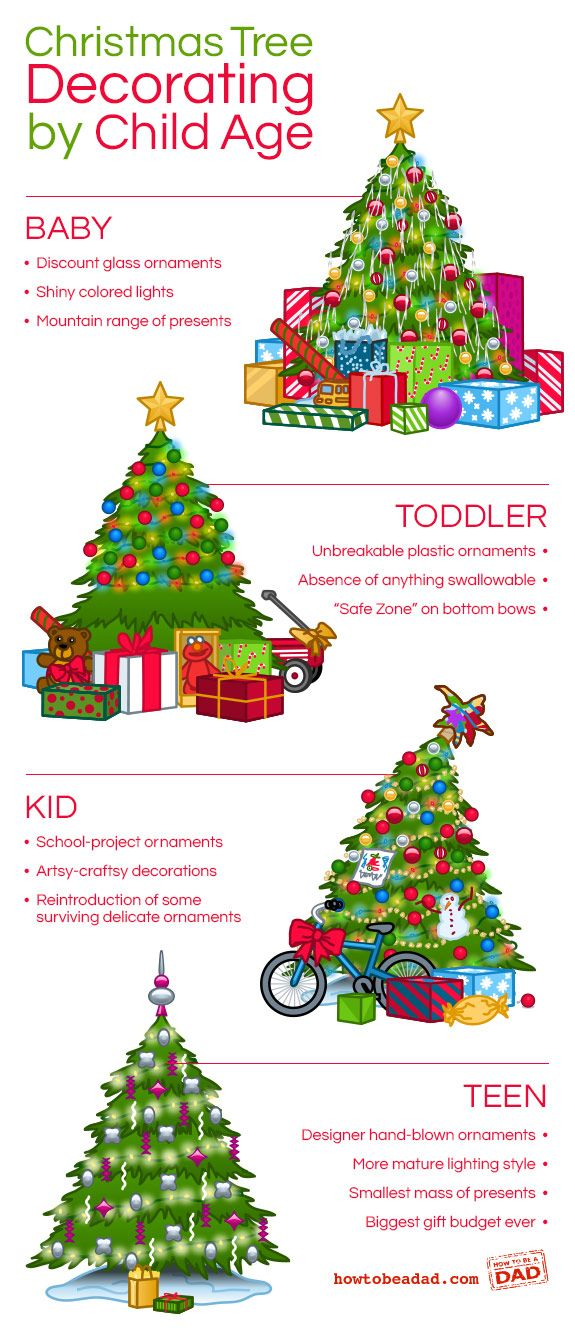 christmas tree over the years.jpg