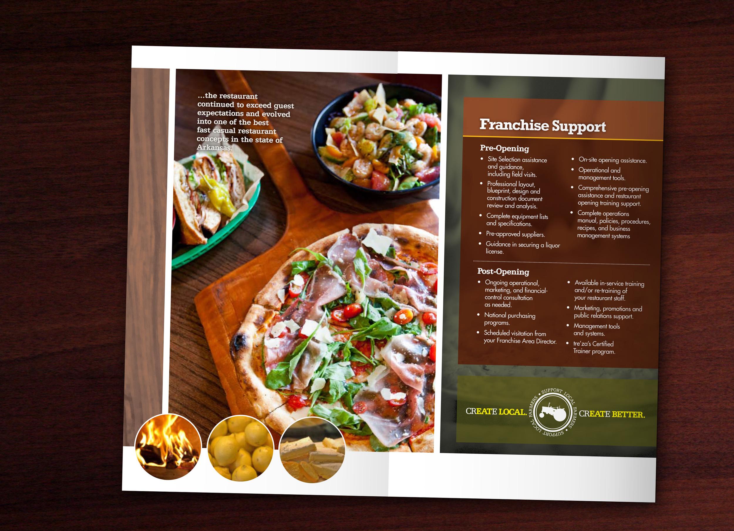treza_franchise_brochure_D.jpg