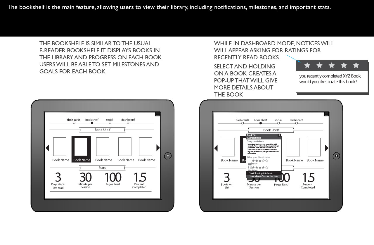 LLER User StoryBoards 4B__0004_Open Screen - Bookshelf.jpg