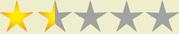 star+rating+1.5+sta+5.jpg