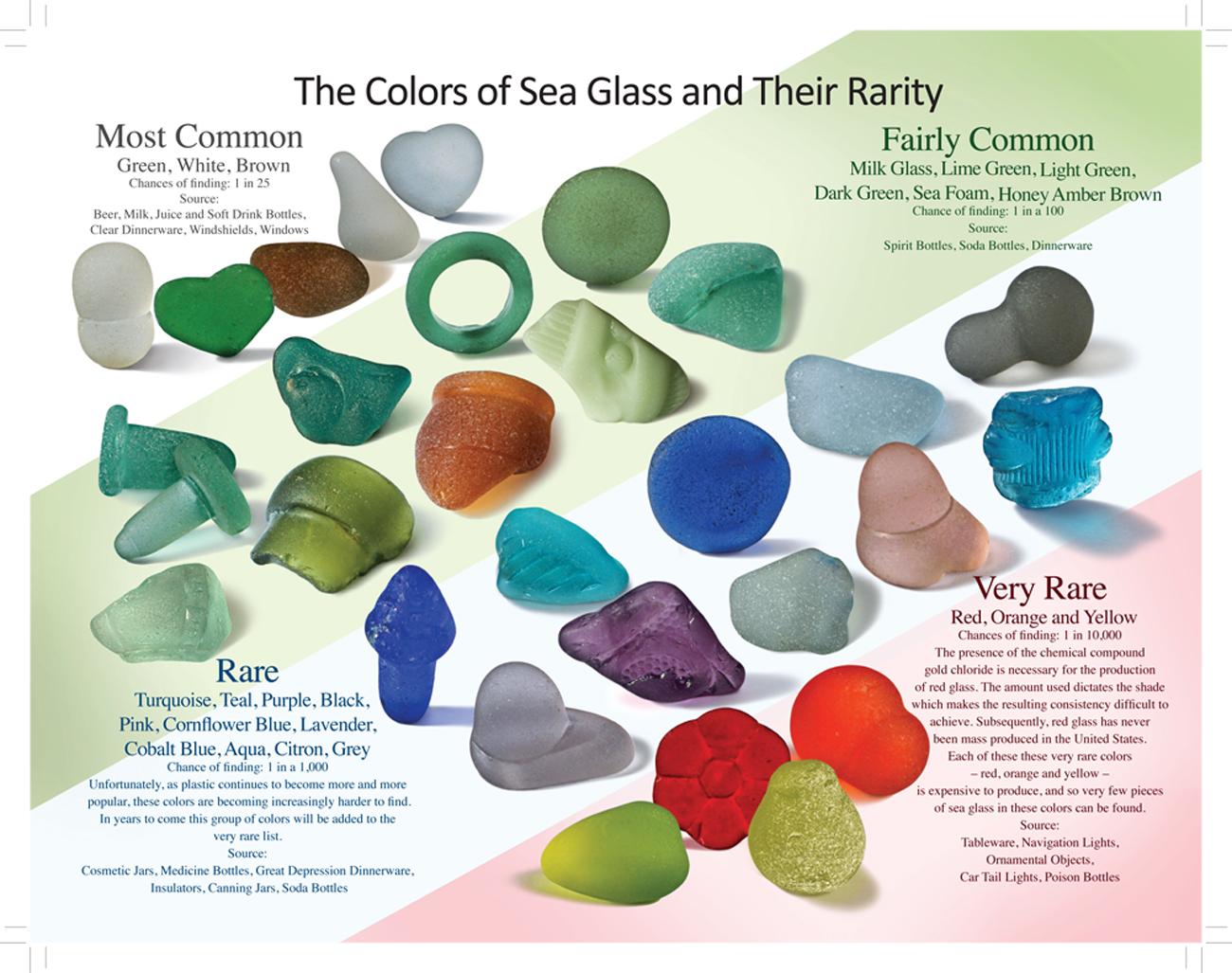 Sea-Glass-Back-(1).jpg