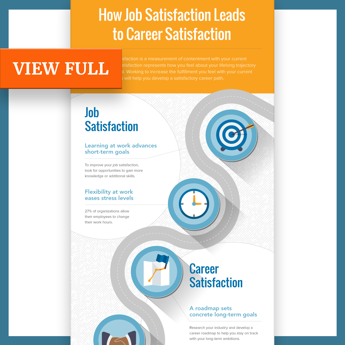 A staffing industry infographic from the portfolio of marketing writer Alexander Santo.