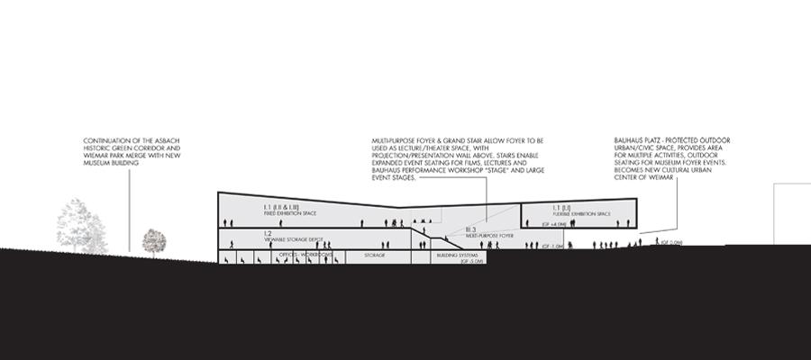 Bauhaus-4.jpg