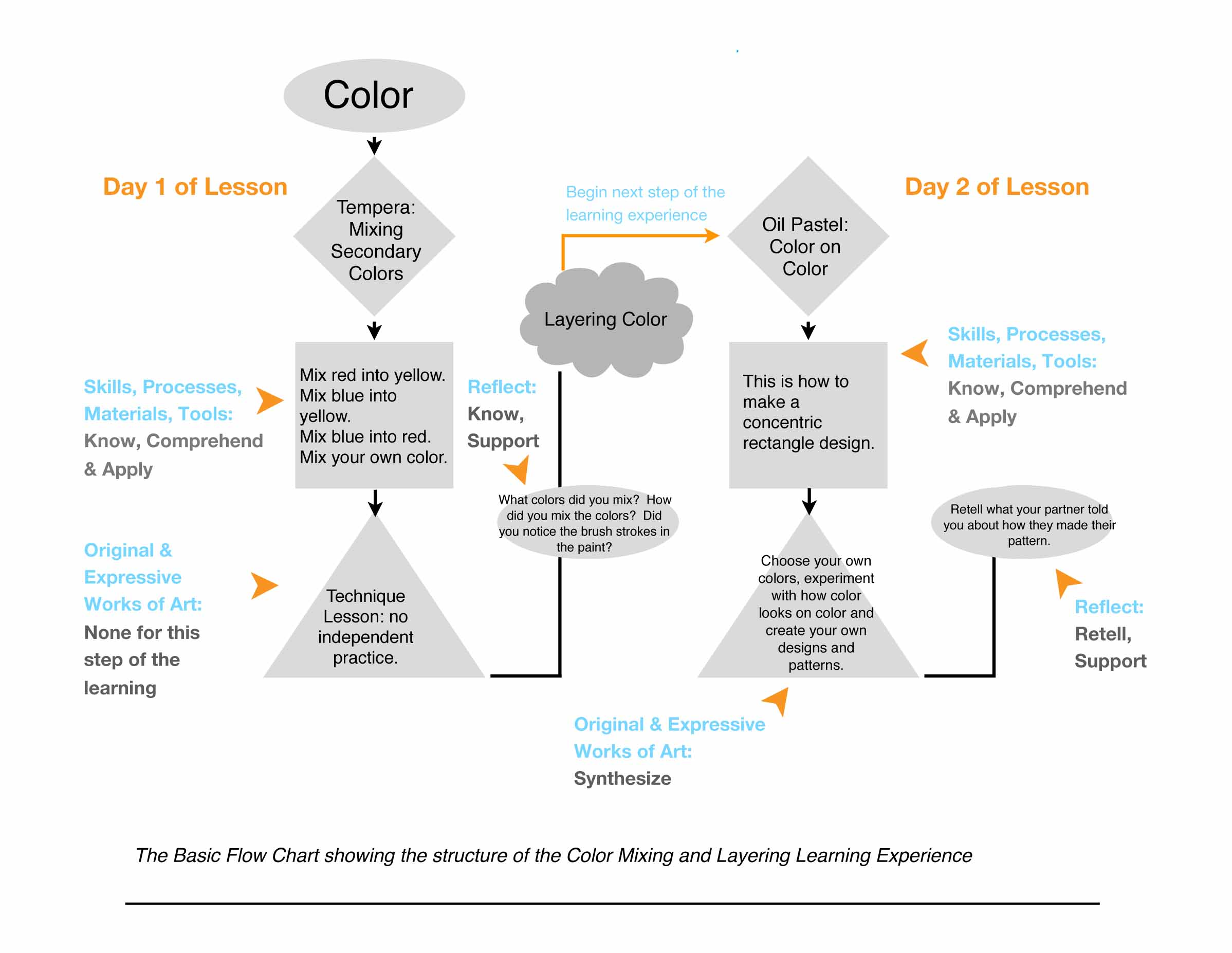 color mixing and layering learning experience-6.jpg