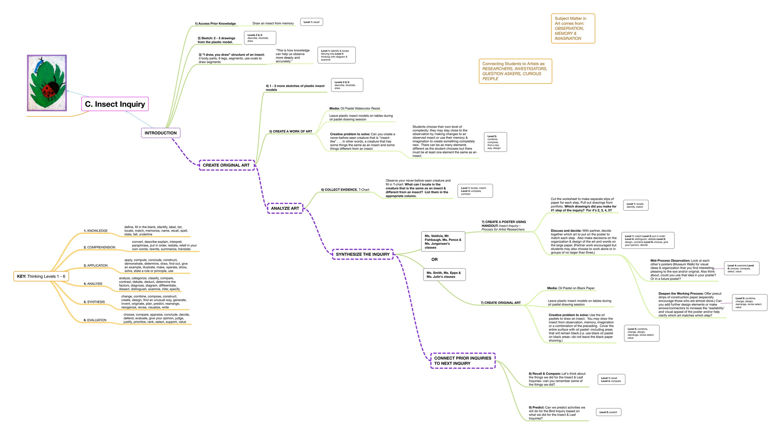 Map of the Insect Inquiry, click on image to view a larger pdf version.