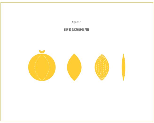 Candy-Orange-Peel-2.jpg