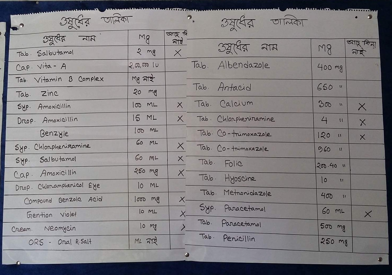 List of available drugs visible to all