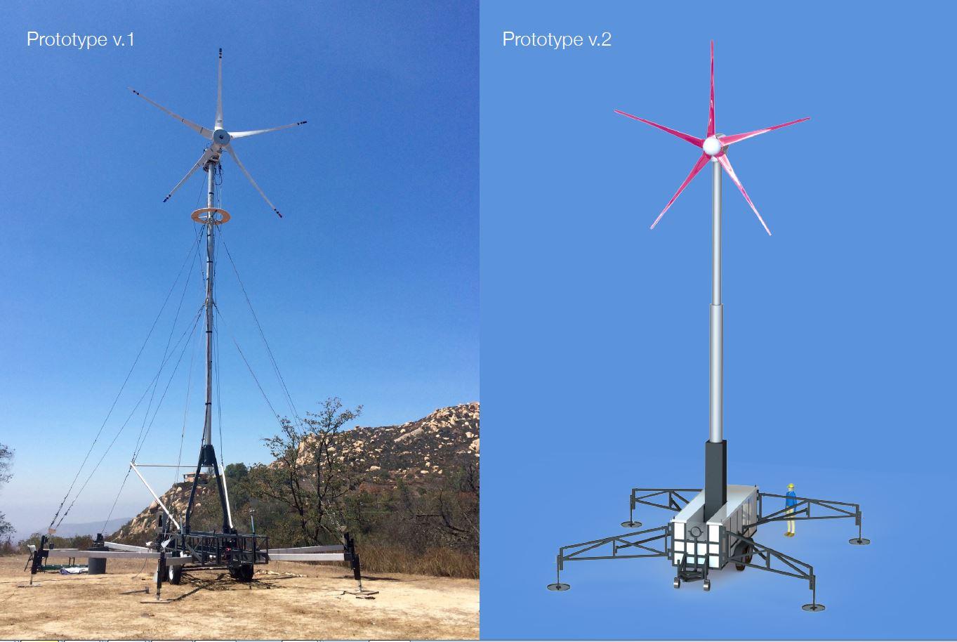 Uprise_portable_wind_turbine.JPG