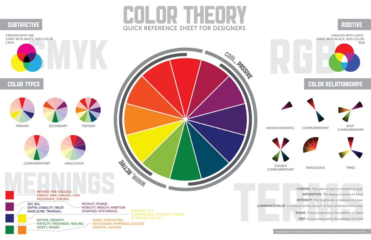 Color Theory - Quick Reference Sheet for Designers