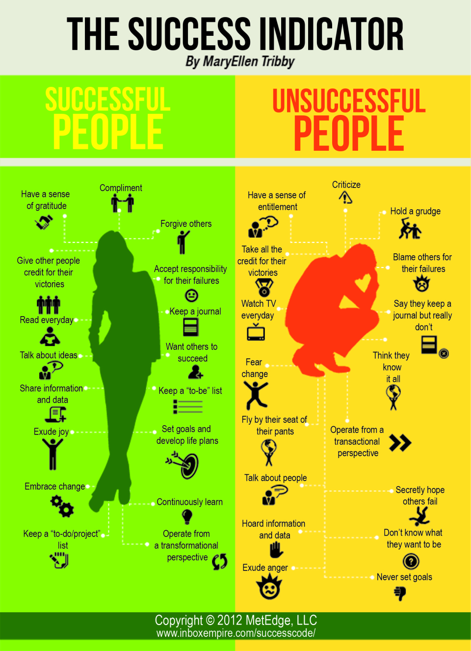 thesuccessindicator-infographic-poster.jpg