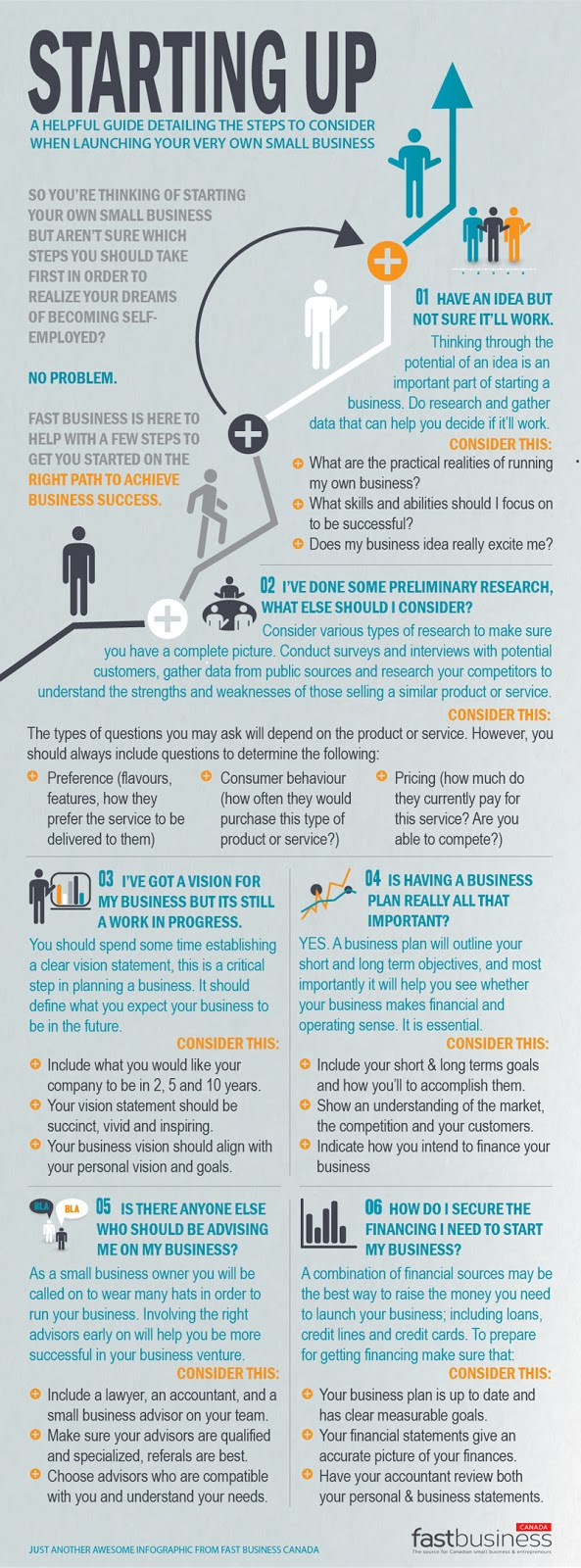 How-to-Start-your-own-small-business-6-steps-startup-guide-Infographic.jpg
