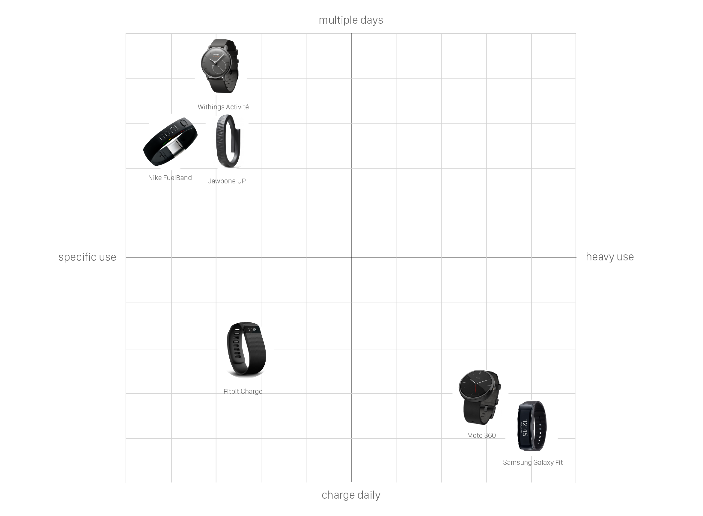 product_purchaseflow-25.png