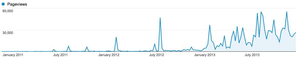 Screen Shot 2013-12-19 at 15.47.38.png