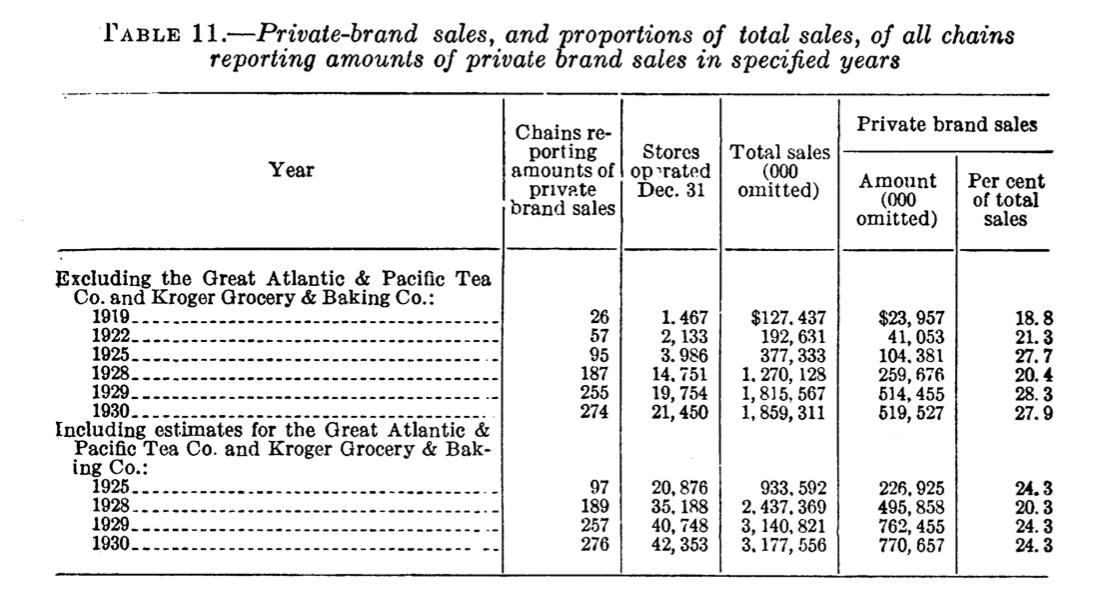 源贸易委员会,1932