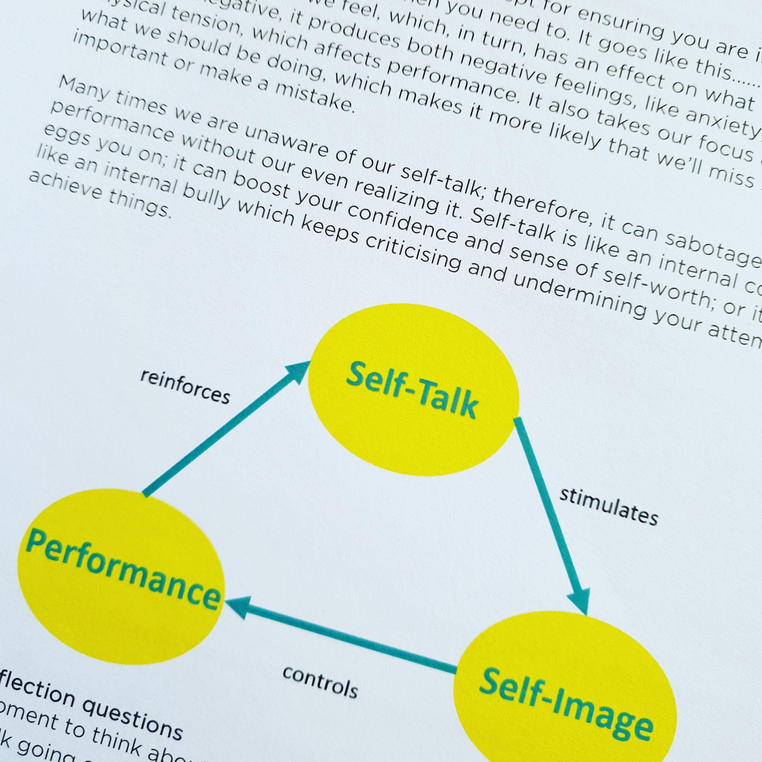 Self Talk page from workbook.jpg