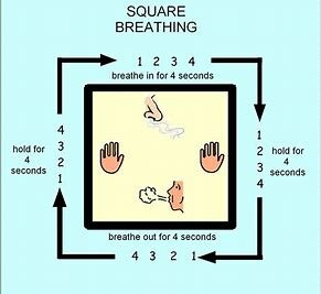 A super flow chart explaining how to hold your breath for 4 seconds!