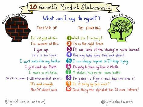 growth mindset oct 2019.jpg