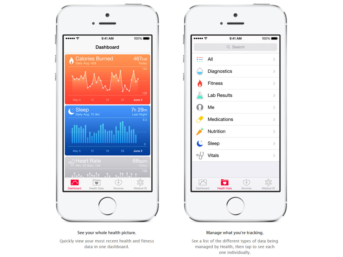 Here's what Apple's Health app looked like in its first incarnation: It offered an interface only an actuary could love. Unfortunately, while the app's front-end has become friendlier,it remains little more than a dashboard for information that, on its own, is of almost no value. To unlock the sort of world-changing potential that Tim Cook talks about, Health must evolve from a dumb data repository to a smart, individually tailored health advisor. While that's no easy task, Apple is among the few companies with the engineering chops and appreciation for human behavior necessary to deliver on this vision—but it's going to take a much bigger commitment to software and artificial intelligence in the health space. (Image credit: Apple, Inc.)