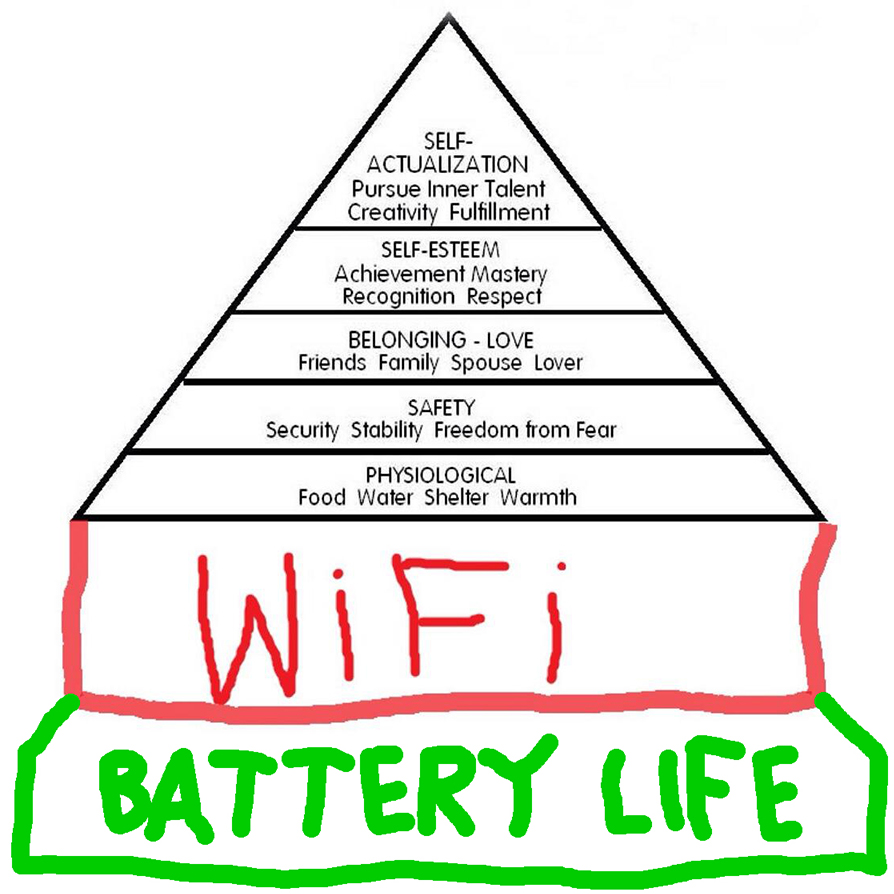 "Maslow published his paper ""A Theory of Human Motivation"" in  Psychological Review , 1948 ( Wiki ). Some clever clogs added WiFi ages ago. I added Battery Life on February 19, 2014... the day Facebook paid $19bn for ""WhatsApp"". Make of that what you will."