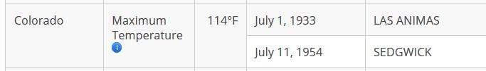Colorado max temp.png