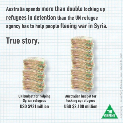 Political poster of Australian Greens party
