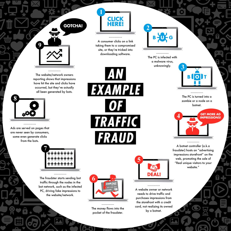 fraudulent_traffic_infographic_v3.jpg