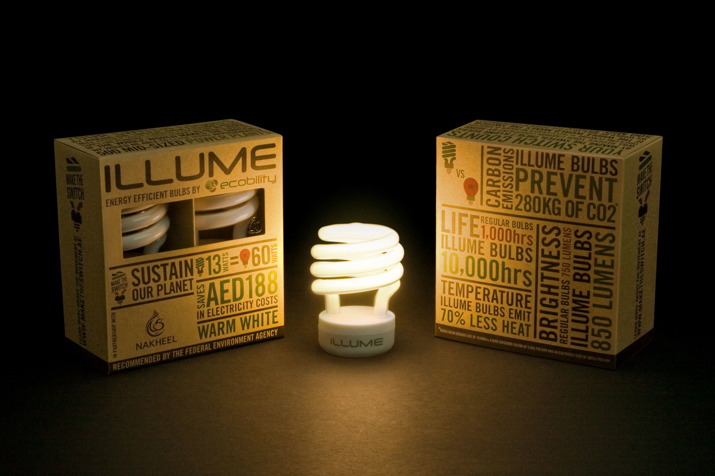Illume bulbs were only sold in twin packs.