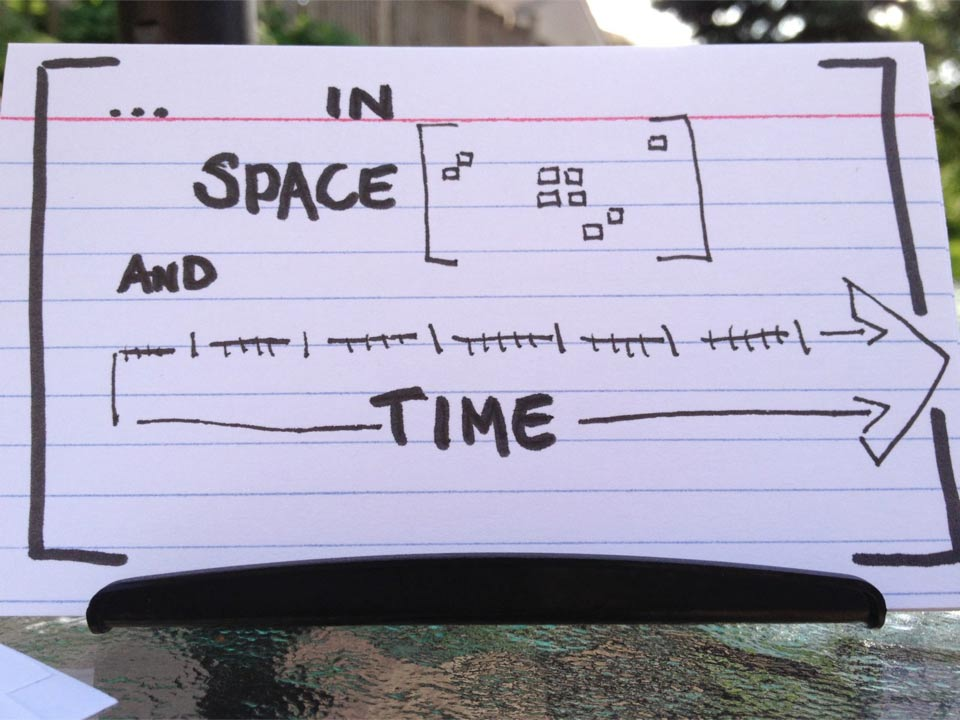 Thinking-About-Design---A-Notecard-Journal-Thing-by-Rob-Stenzinger-page6.jpg