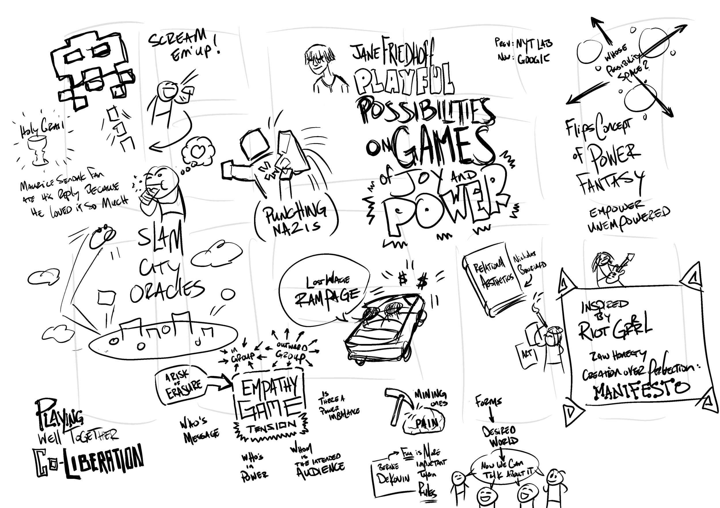 EYEO 2018 day 1 - Jane Friedhoff - Playful Possibilities.png