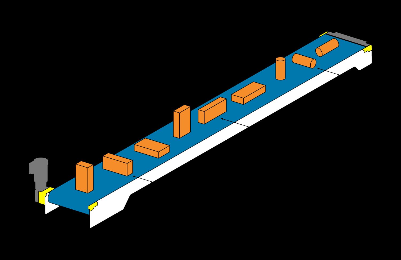 Orientation on a Conveyor Belt